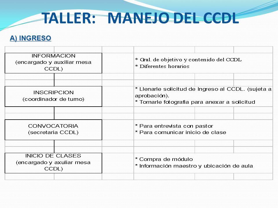 TALLER: MANEJO DEL CCDL