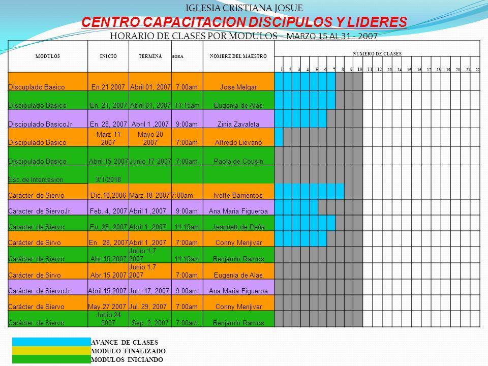 CENTRO CAPACITACION DISCIPULOS Y LIDERES