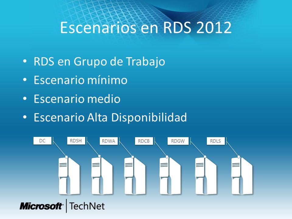 Escenarios en RDS 2012 RDS en Grupo de Trabajo Escenario mínimo