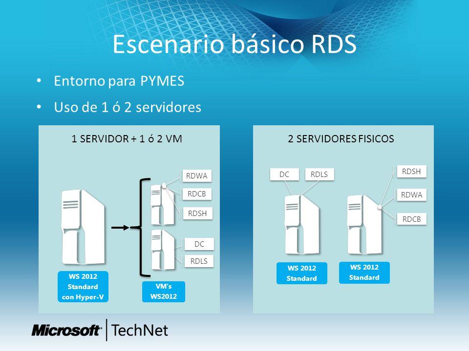 Escenario básico RDS Entorno para PYMES Uso de 1 ó 2 servidores