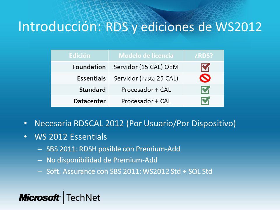 Introducción: RDS y ediciones de WS2012