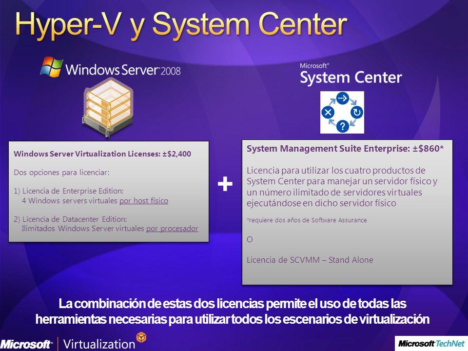 Hyper-V y System Center