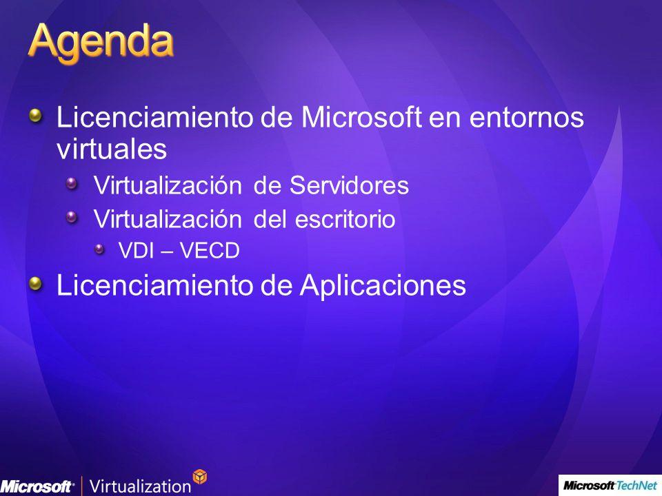 Agenda Licenciamiento de Microsoft en entornos virtuales