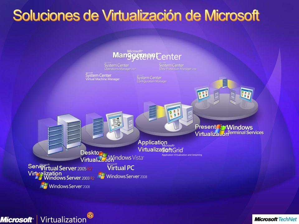 Soluciones de Virtualización de Microsoft