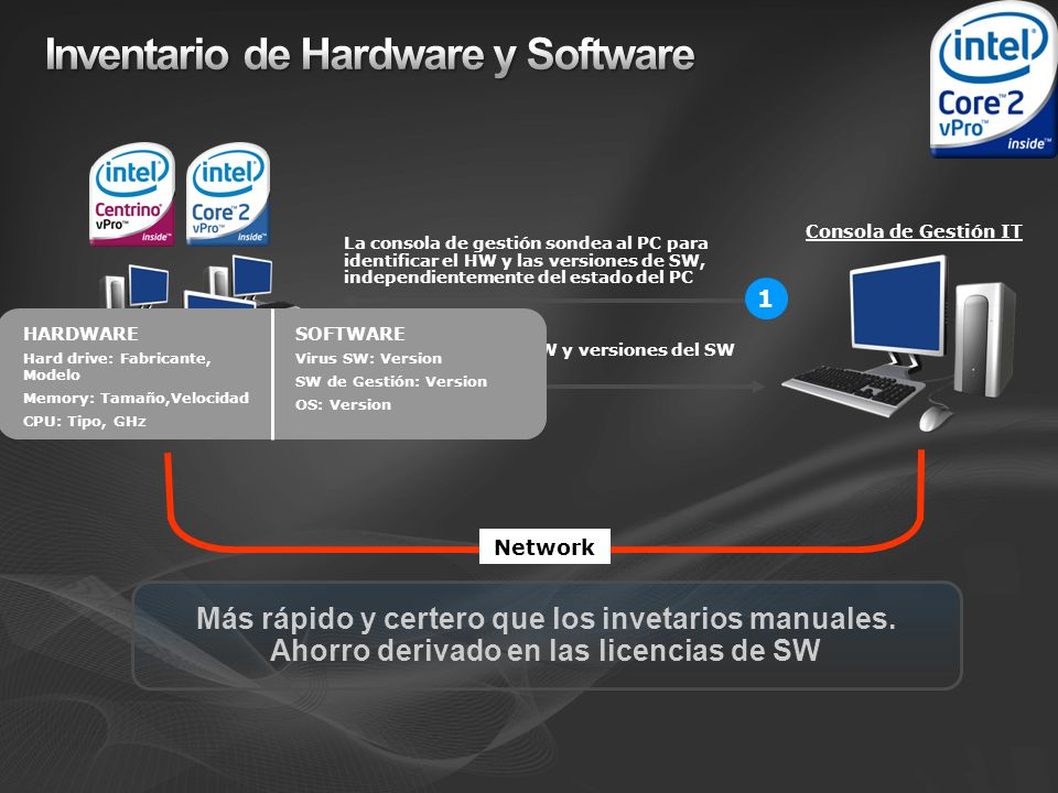 Inventario de Hardware y Software
