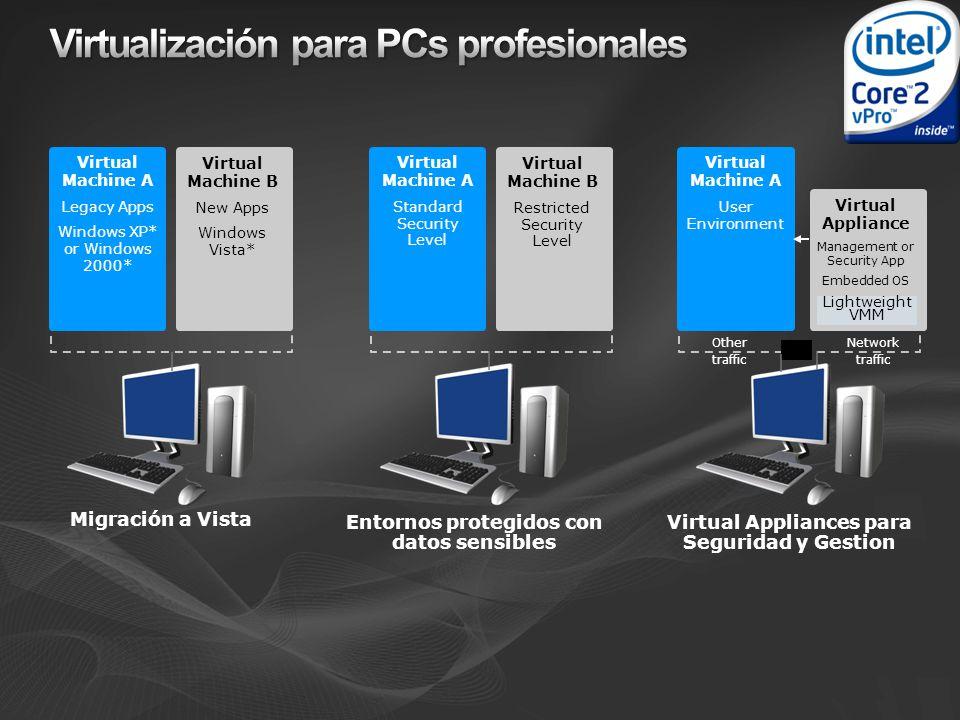 Virtualización para PCs profesionales