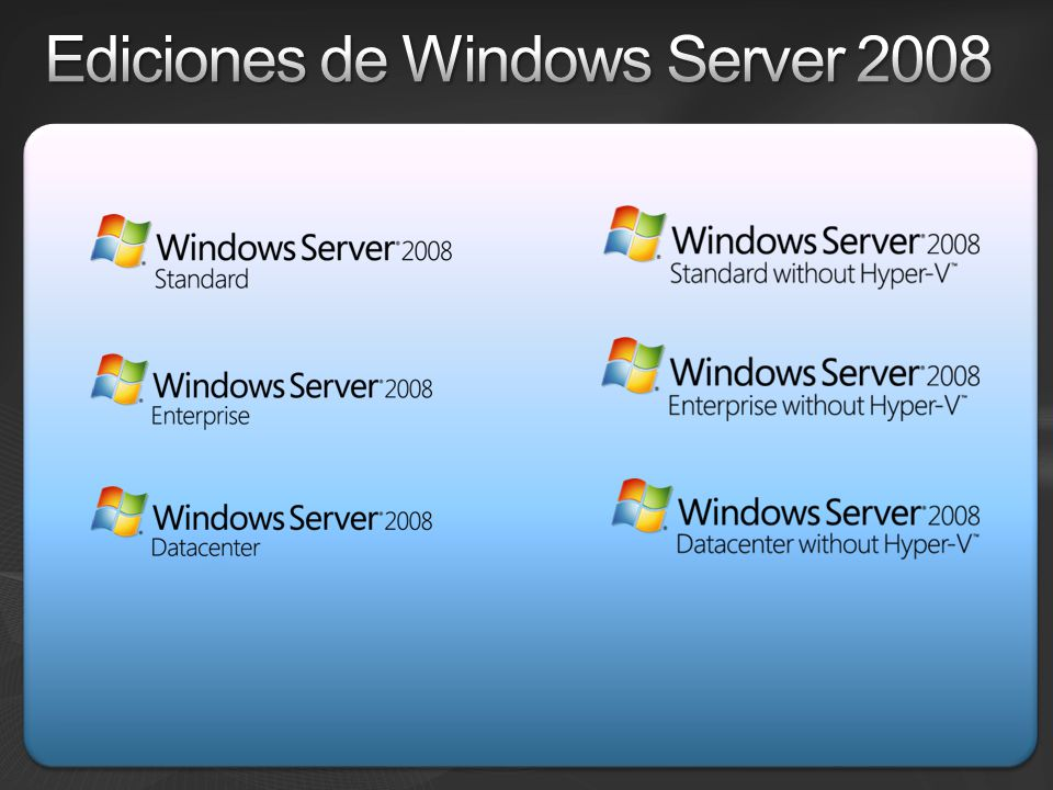 Ediciones de Windows Server 2008
