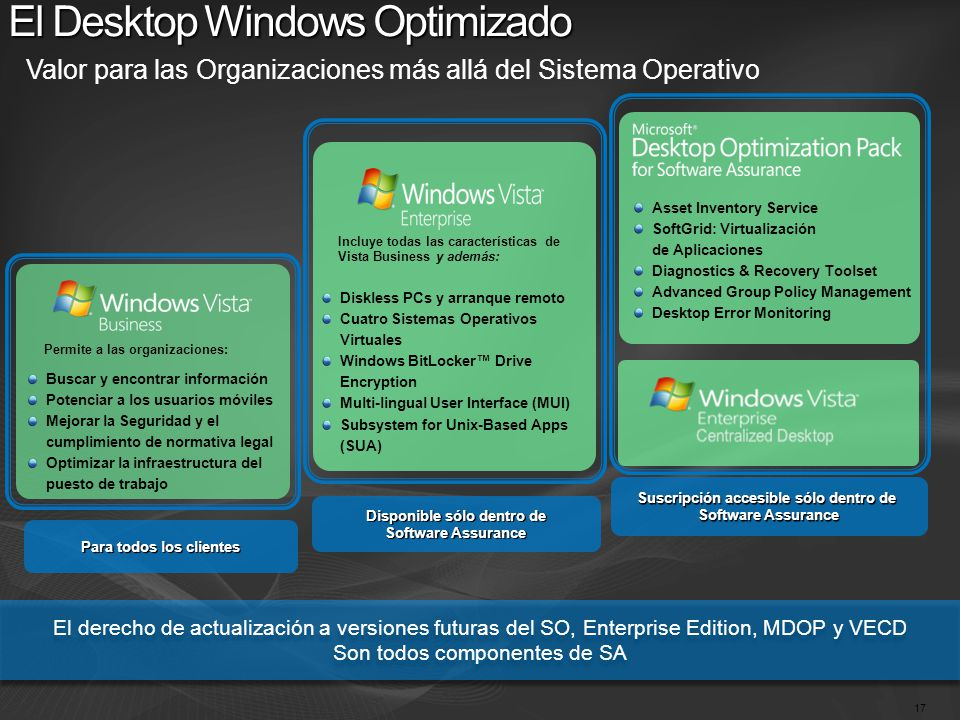 El Desktop Windows Optimizado
