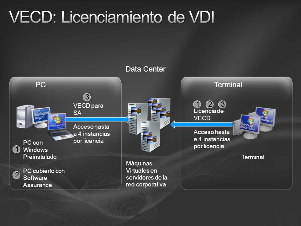 VECD: Licenciamiento de VDI
