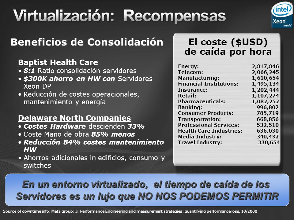 Virtualización: Recompensas