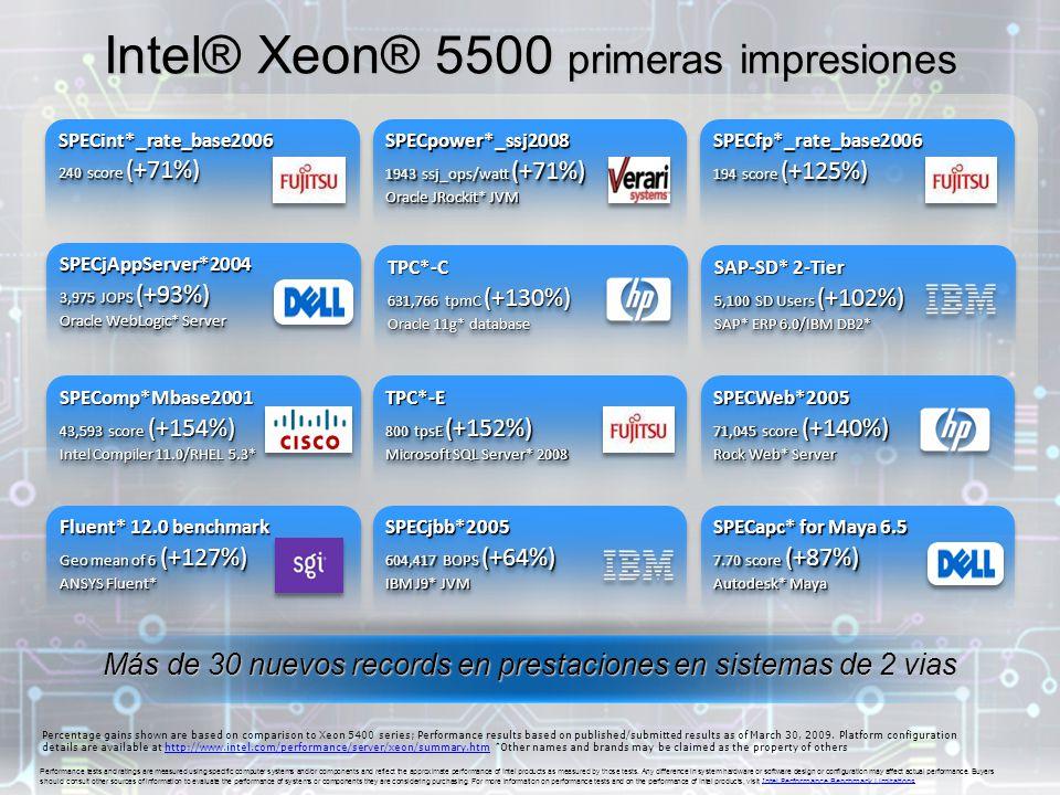 Intel® Xeon® 5500 primeras impresiones