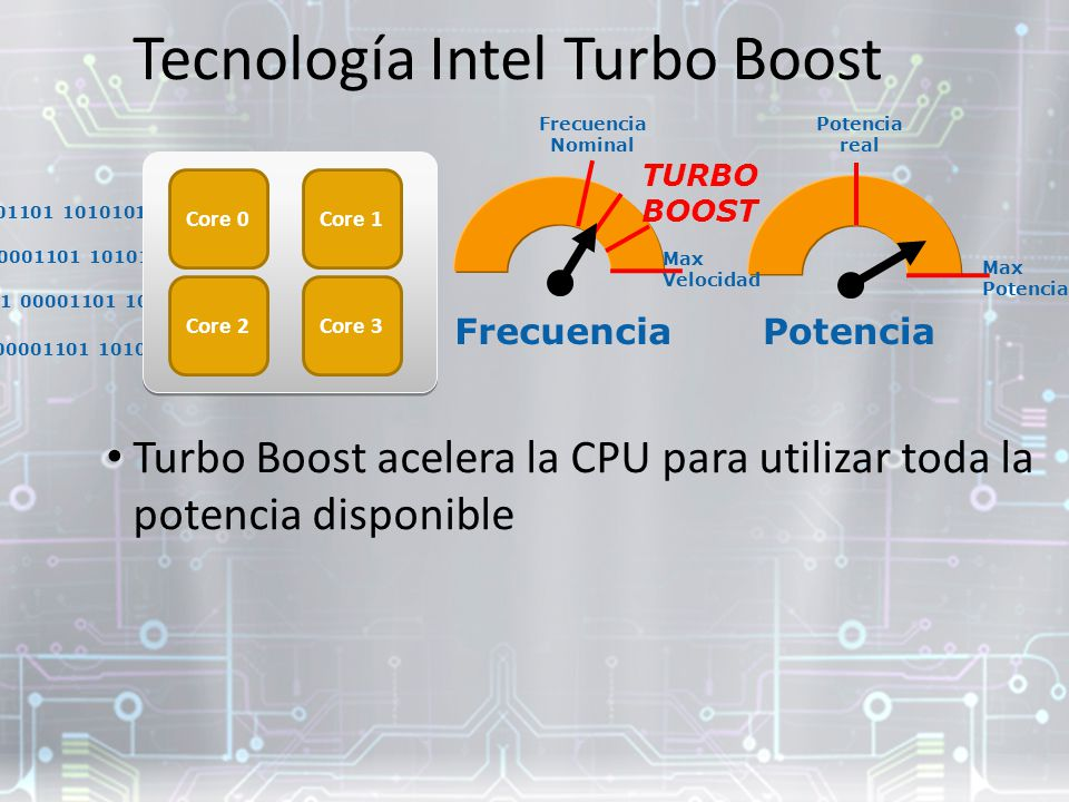 Tecnología Intel Turbo Boost