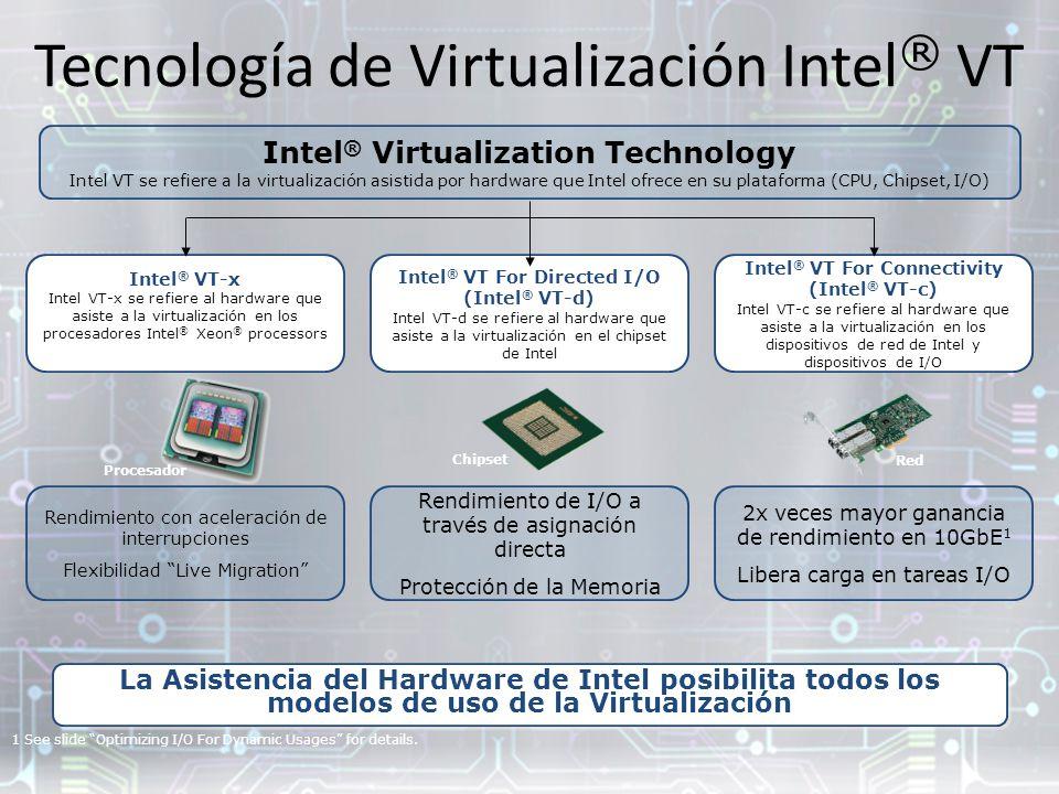 Tecnología de Virtualización Intel® VT