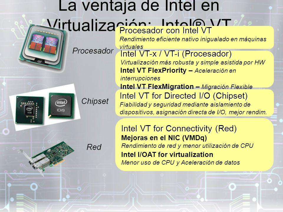 La ventaja de Intel en Virtualización: Intel® VT