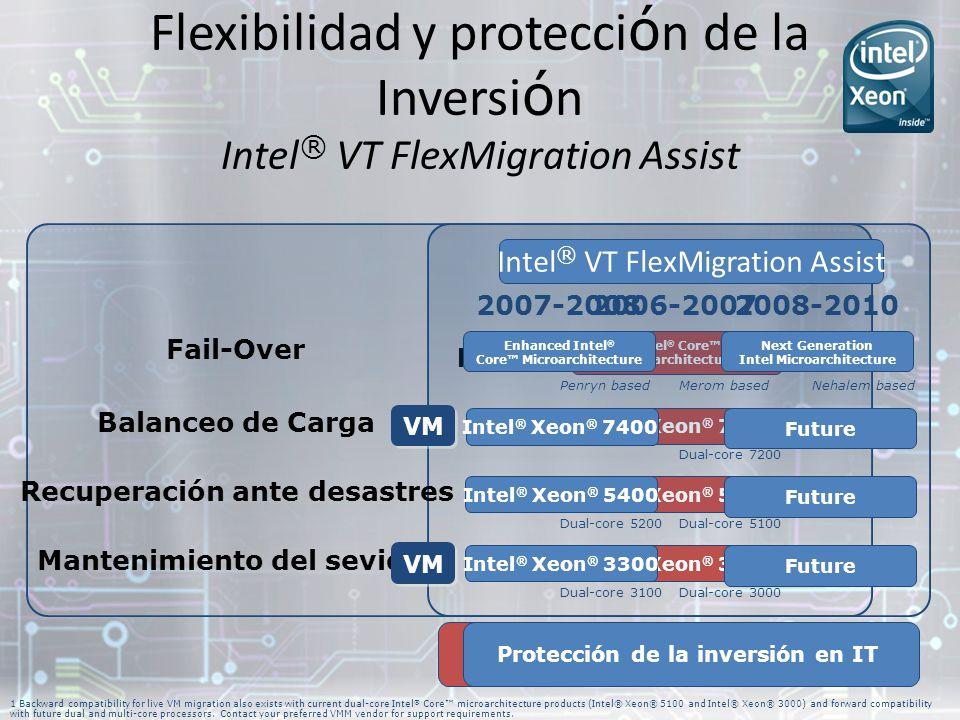 Flexibilidad y protección de la Inversión Intel® VT FlexMigration Assist