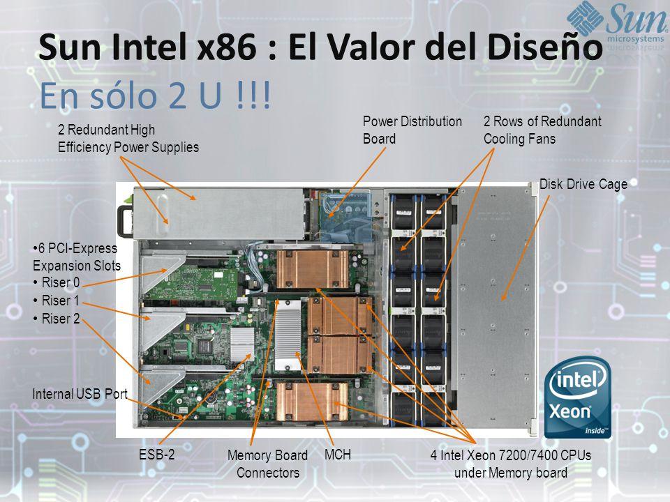 Sun Intel x86 : El Valor del Diseño En sólo 2 U !!!
