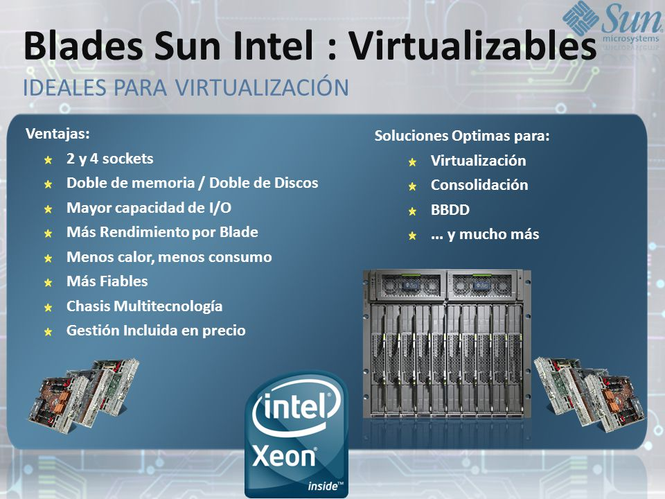 Blades Sun Intel : Virtualizables IDEALES PARA VIRTUALIZACIÓN