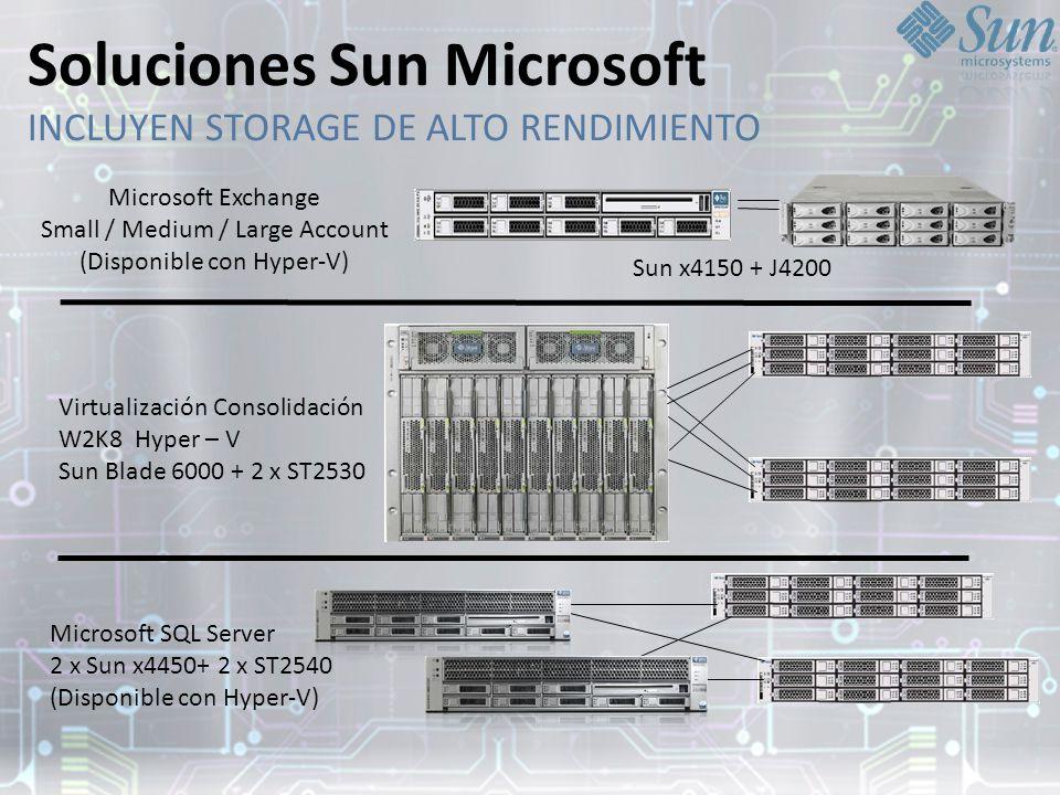 Soluciones Sun Microsoft INCLUYEN STORAGE DE ALTO RENDIMIENTO