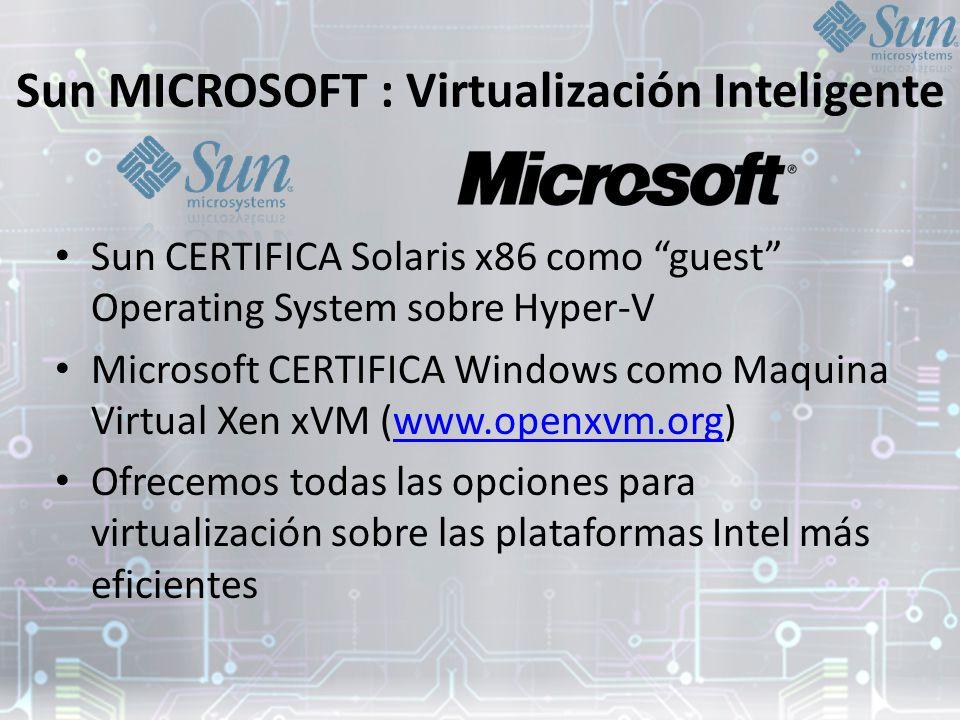 Sun MICROSOFT : Virtualización Inteligente