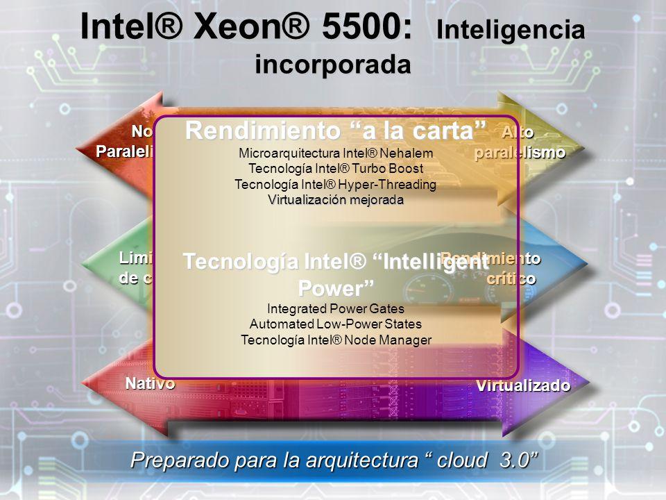 Intel® Xeon® 5500: Inteligencia incorporada