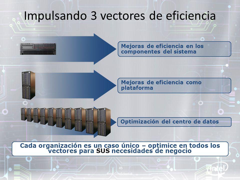 Impulsando 3 vectores de eficiencia