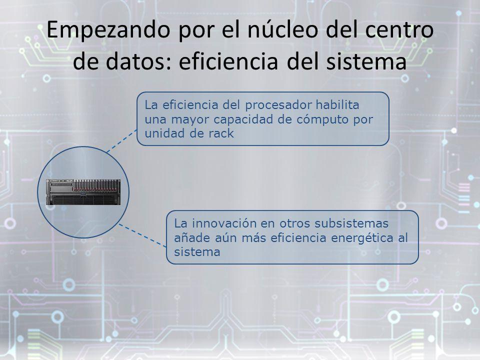 Empezando por el núcleo del centro de datos: eficiencia del sistema