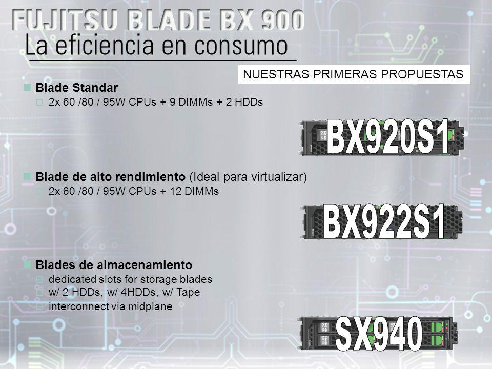BX920S1 BX922S1 SX940 NUESTRAS PRIMERAS PROPUESTAS Blade Standar