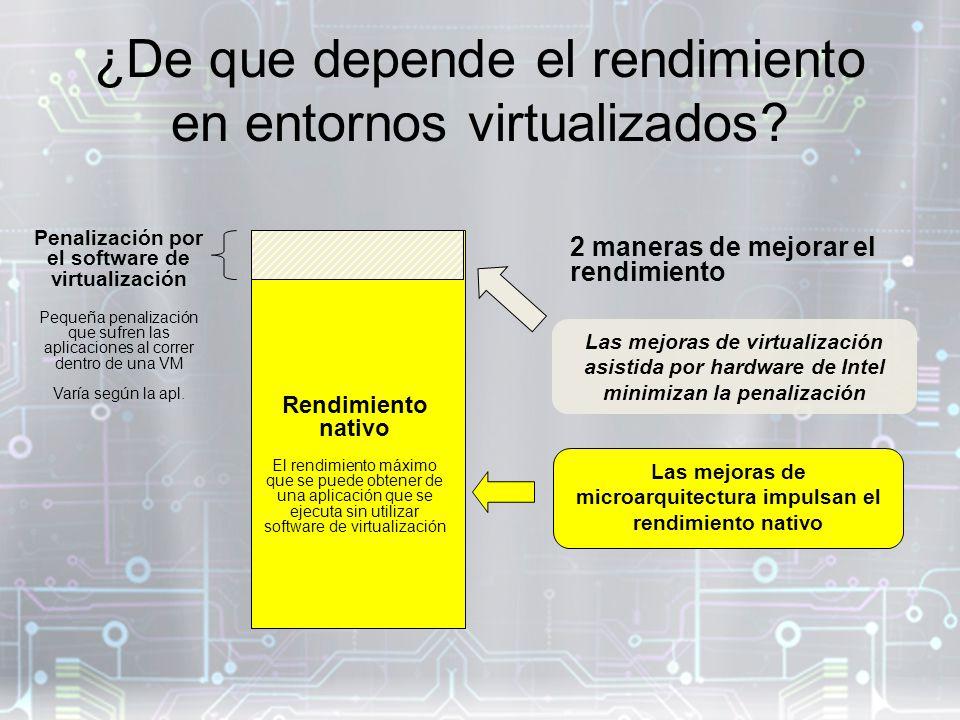 ¿De que depende el rendimiento en entornos virtualizados