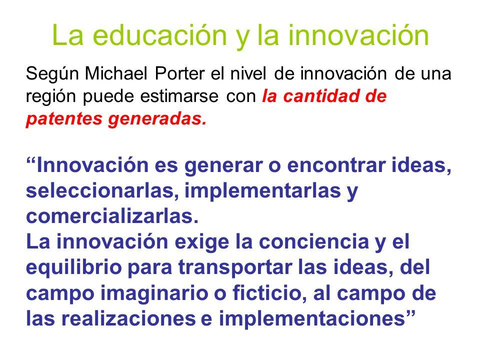 La educación y la innovación