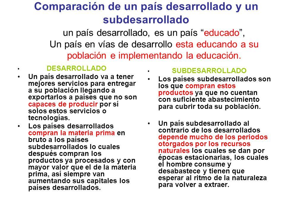 Comparación de un país desarrollado y un subdesarrollado