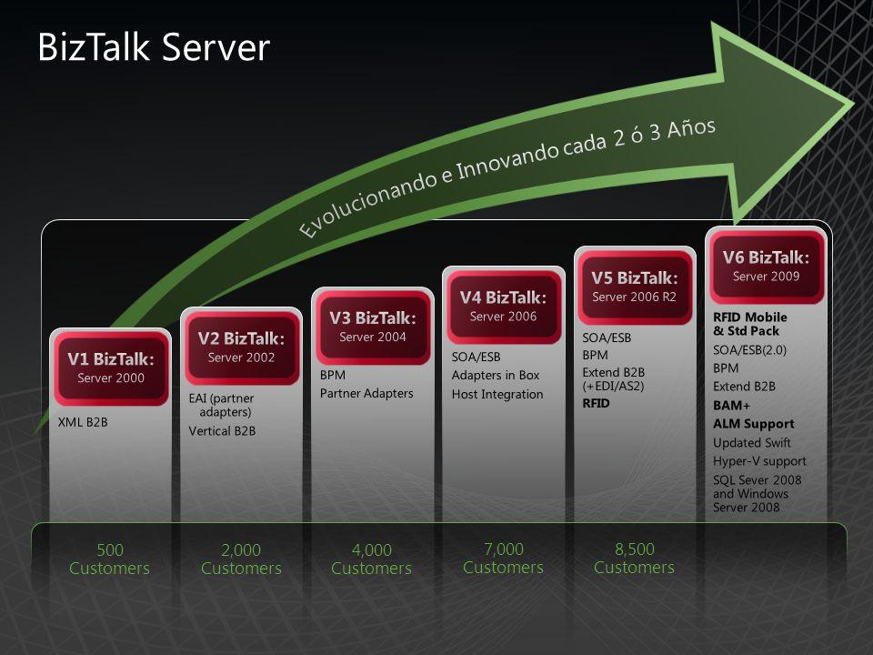 BizTalk Server Evolucionando e Innovando cada 2 ó 3 Años V6 BizTalk: