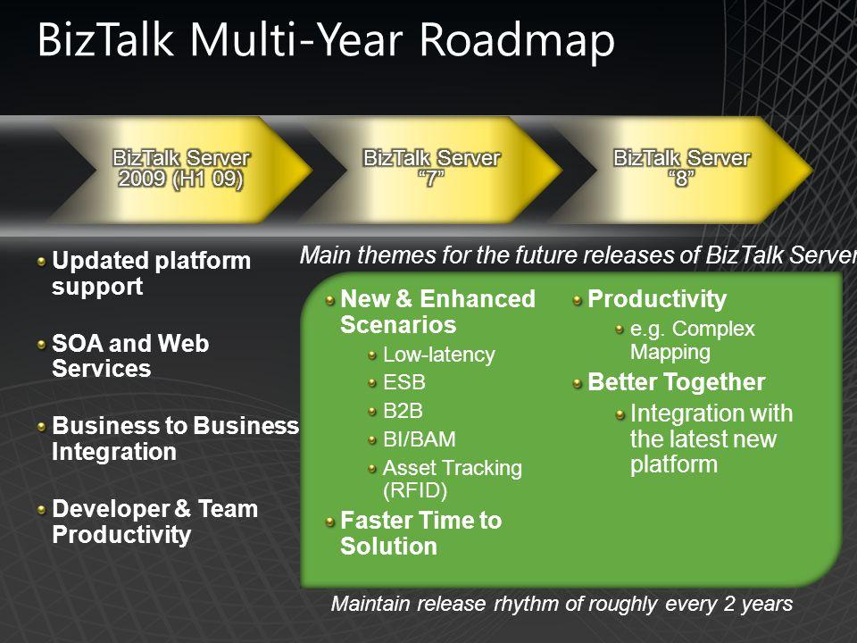 BizTalk Multi-Year Roadmap
