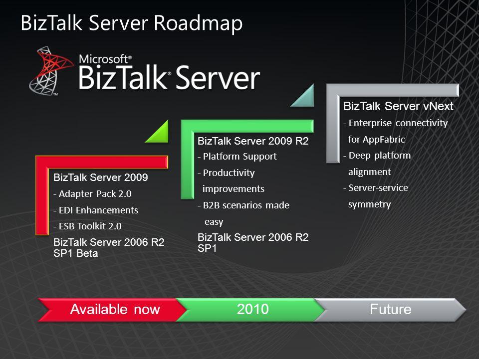 BizTalk Server Roadmap