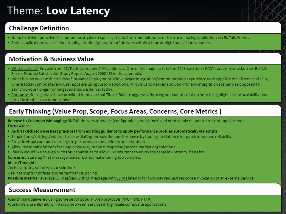 Theme: Low Latency Challenge Definition Motivation & Business Value