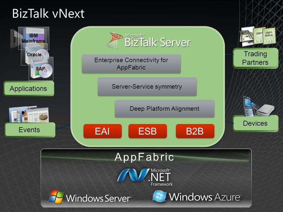BizTalk vNext AppFabric EAI ESB B2B Trading Partners Applications