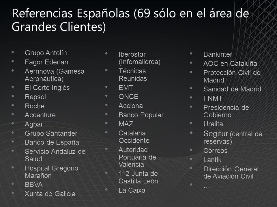 Referencias Españolas (69 sólo en el área de Grandes Clientes)