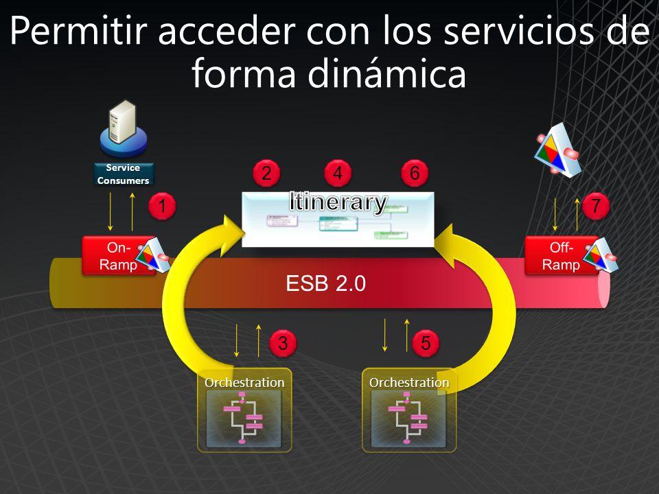 Permitir acceder con los servicios de forma dinámica