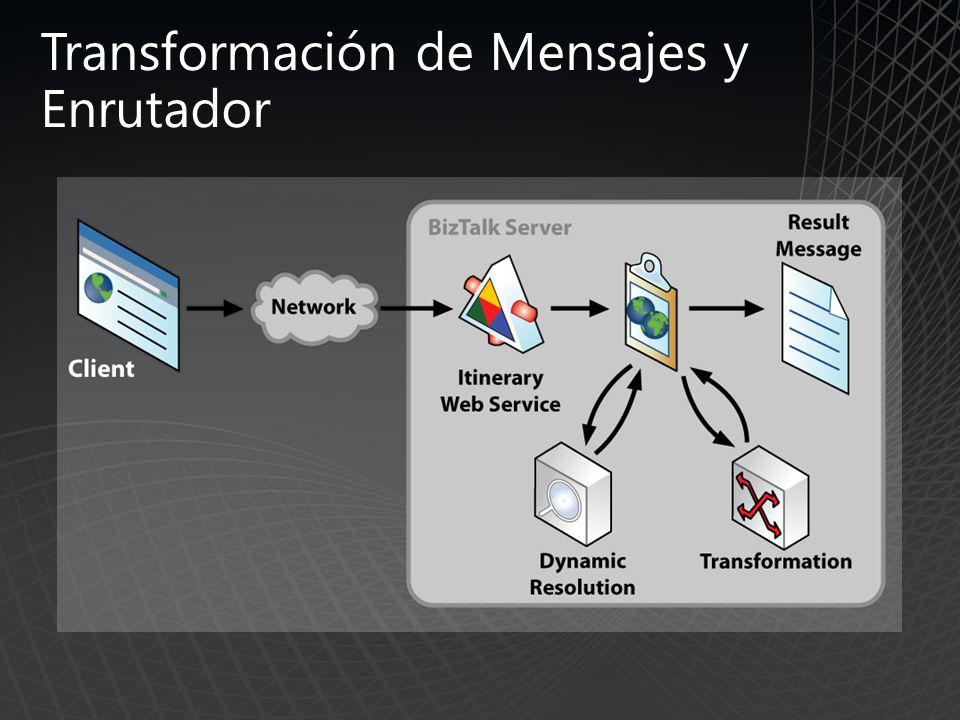 Transformación de Mensajes y Enrutador