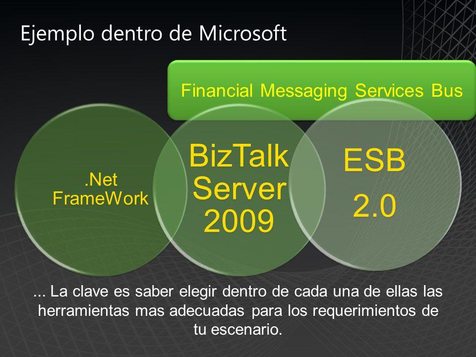 Ejemplo dentro de Microsoft