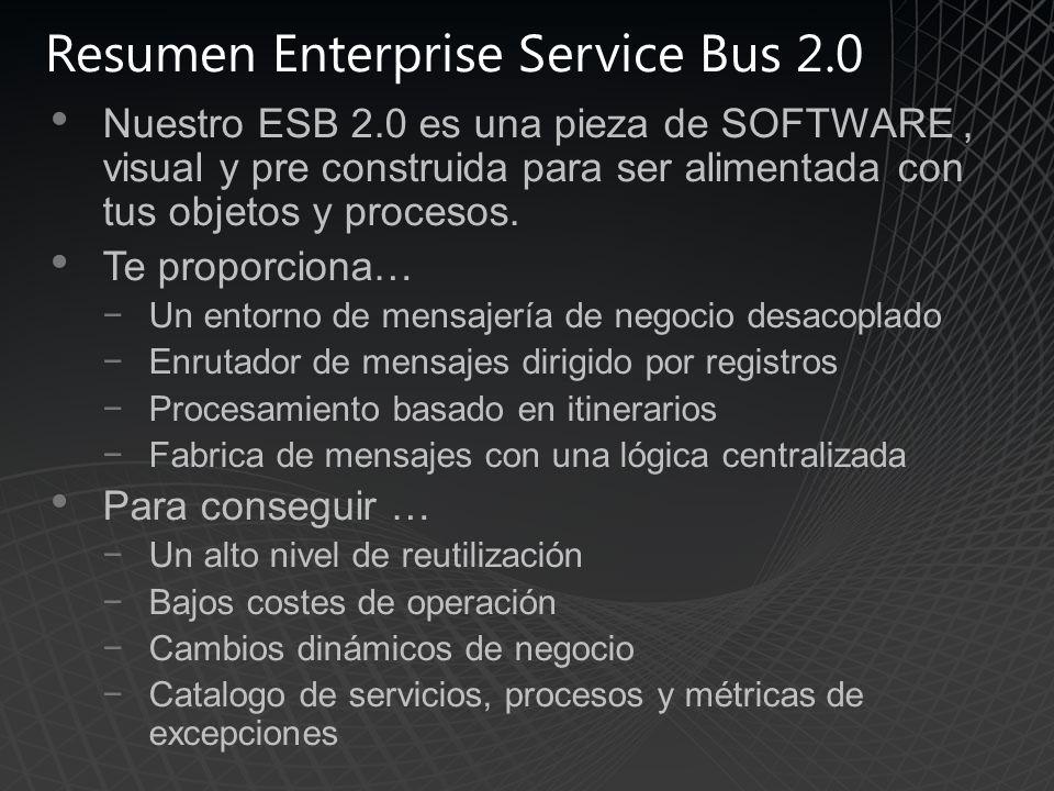 Resumen Enterprise Service Bus 2.0