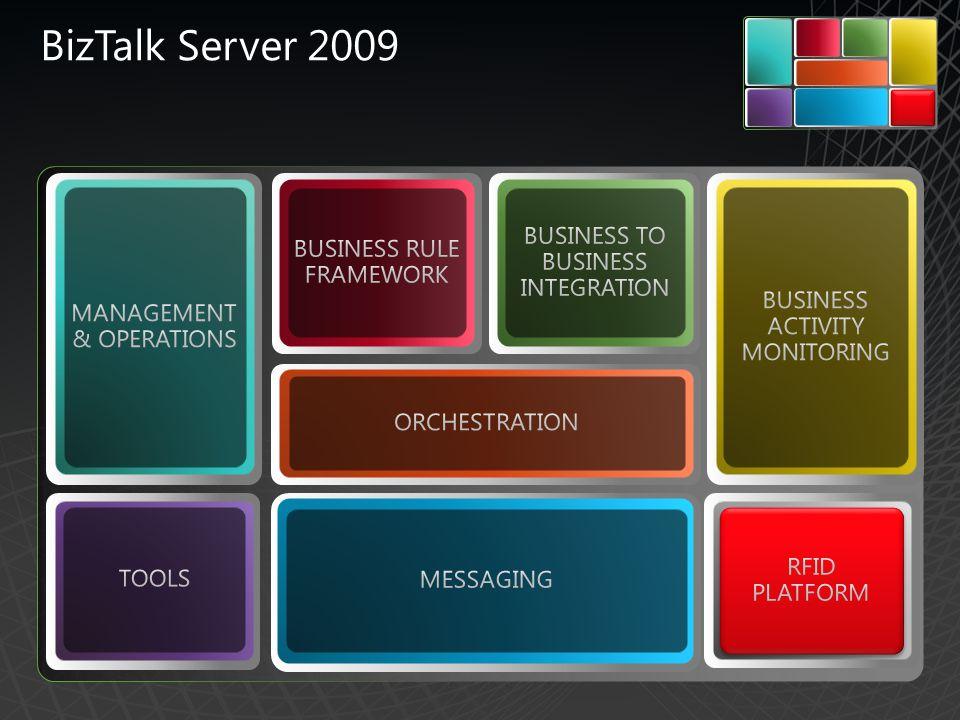 BizTalk Server 2009 BUSINESS TO BUSINESS INTEGRATION