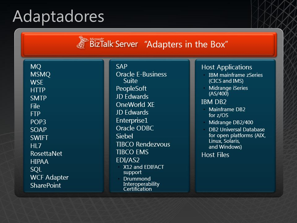 Adaptadores Adapters in the Box MQ MSMQ WSE HTTP SMTP File FTP POP3