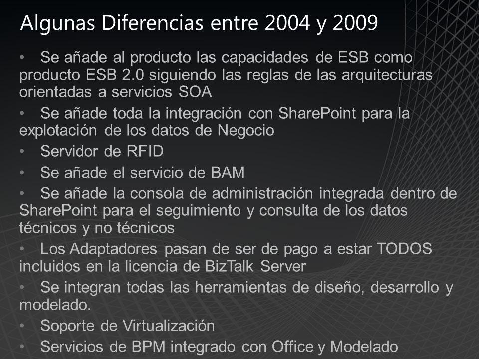 Algunas Diferencias entre 2004 y 2009