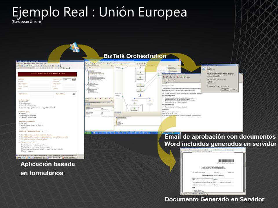 Ejemplo Real : Unión Europea (European Union)