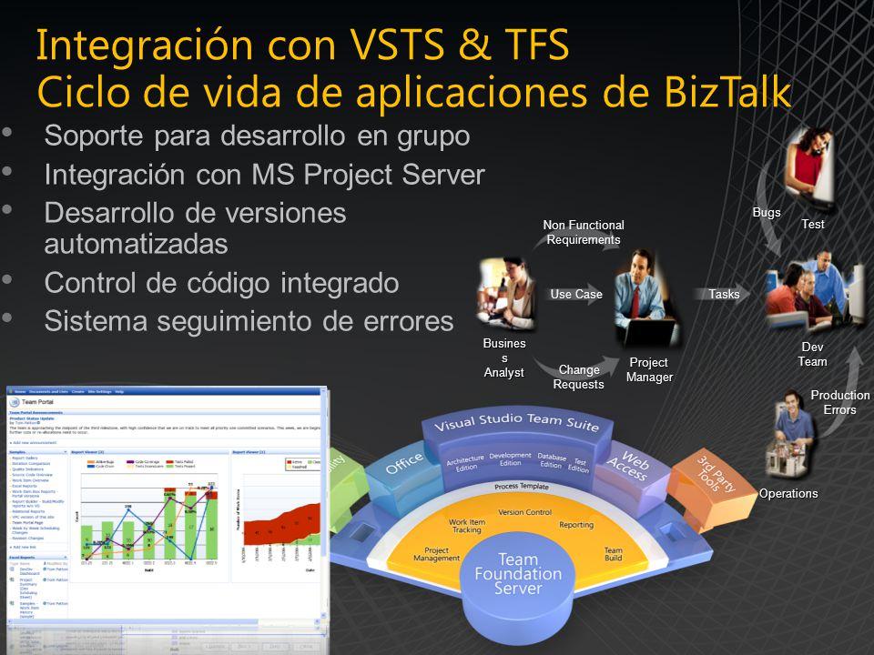Integración con VSTS & TFS Ciclo de vida de aplicaciones de BizTalk