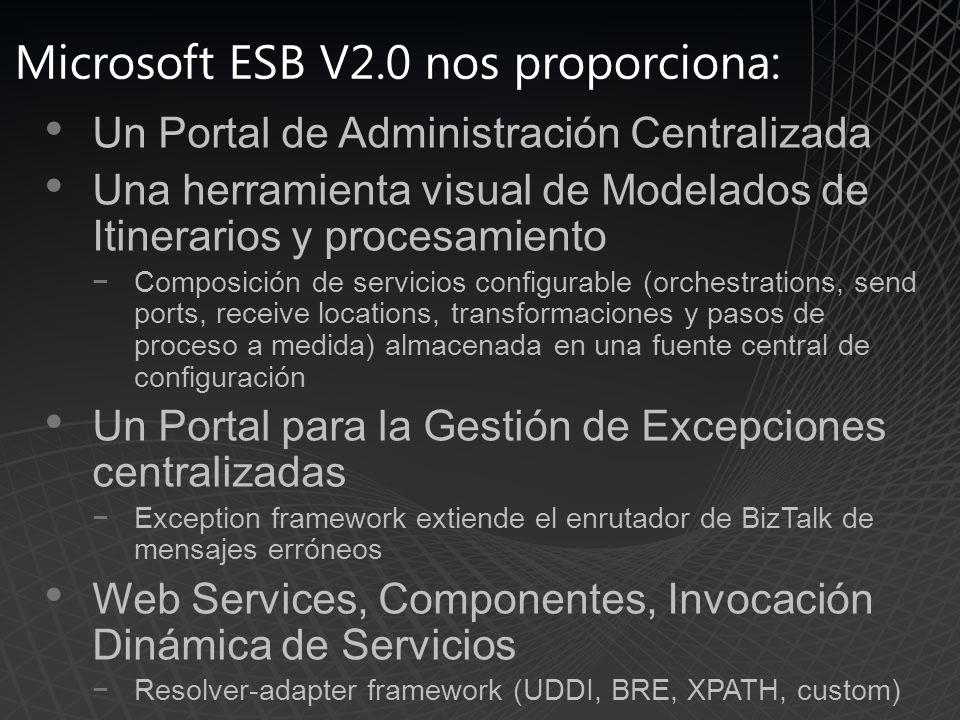 Microsoft ESB V2.0 nos proporciona: