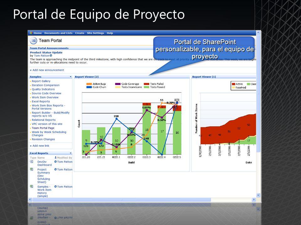 Portal de Equipo de Proyecto