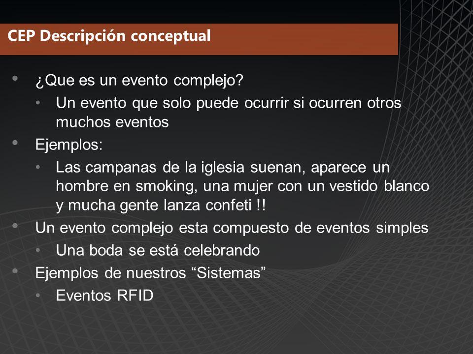 CEP Descripción conceptual