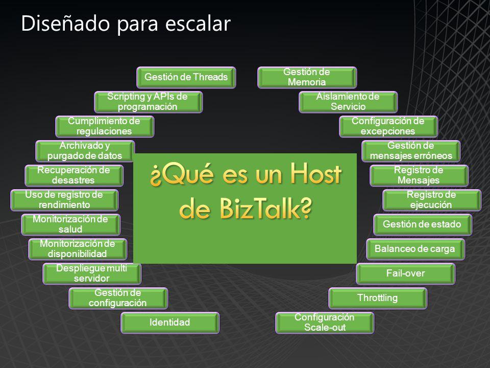 ¿Qué es un Host de BizTalk