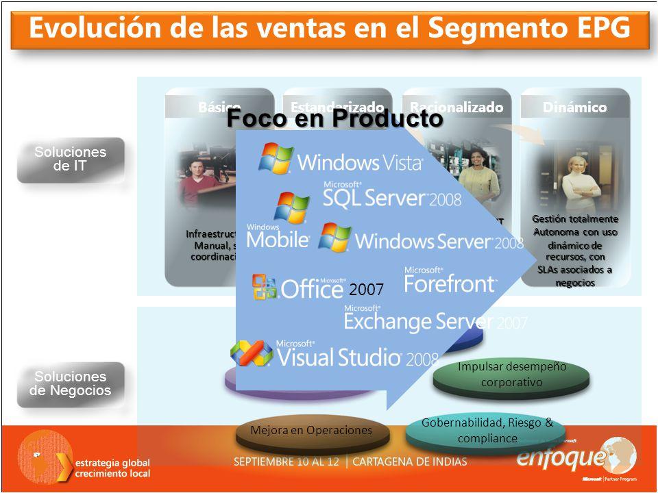 Evolución de las ventas en el Segmento EPG